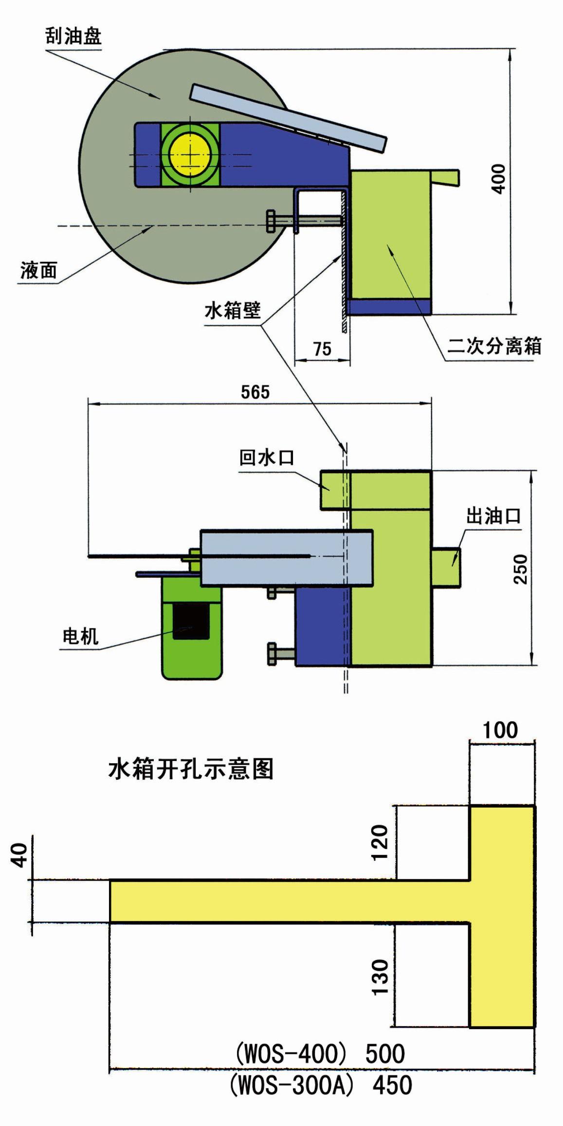 WOS-300A/400A型盘式油水分离机